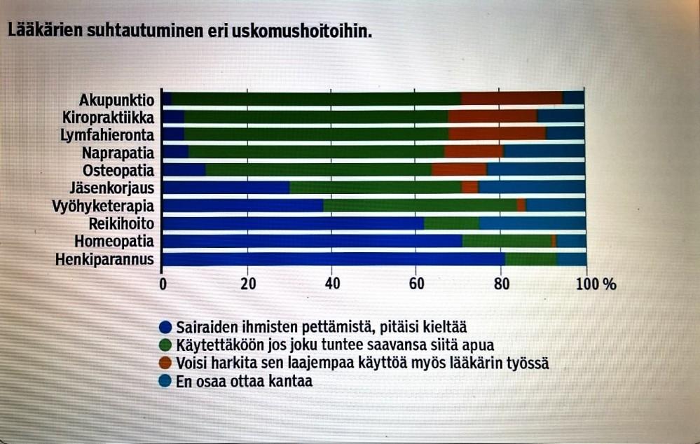taloustutk-laakarilehti-syksy-2016
