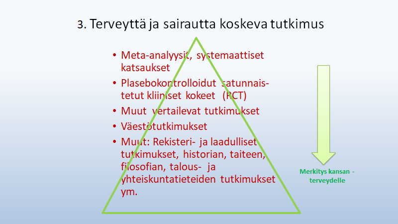 Evidenssin hierarkia3