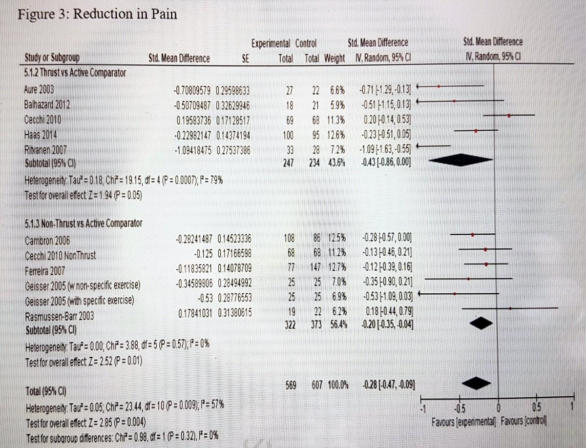 Kiropraktiikka pain 2018 muok.jpg
