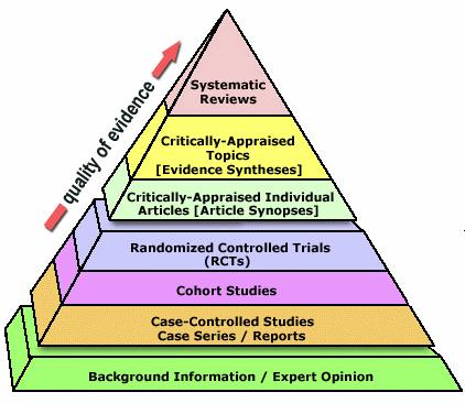 EBM pyramidi2